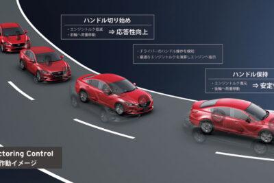 G-ベクタリングコントロールプラスとは?進化するマツダの先進車両運動制御!