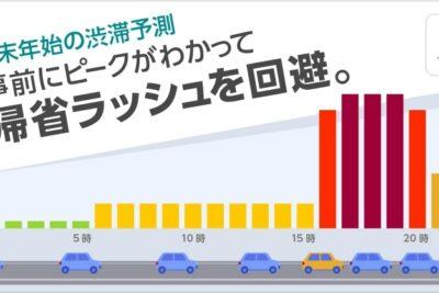 Yahoo!カーナビ「年末年始の渋滞予測 2019-2020」を公開、1時間毎の渋滞予測が可能に