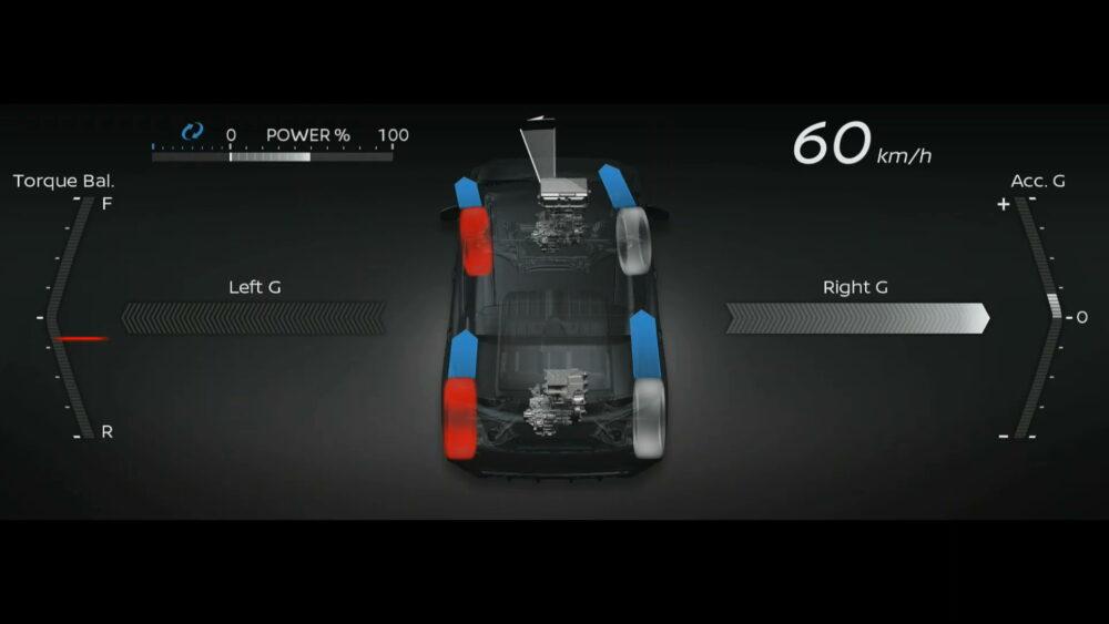 日産 電気自動車 e-4ORCE 概要