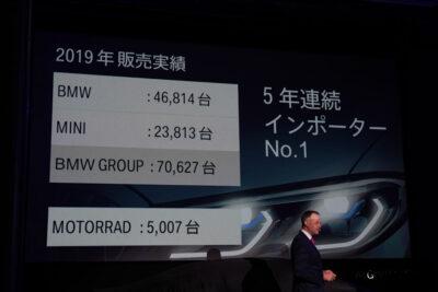 2019年輸入車販売台数No.1はBMW。2020年も新型車投入攻勢へ