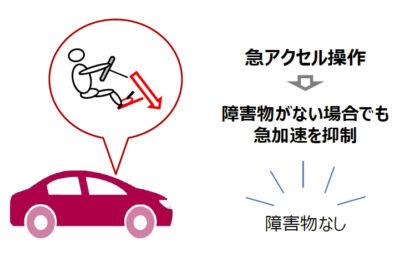 【トヨタ】踏み間違い事故防止装置にビッグデータを活用し今年夏から導入へ