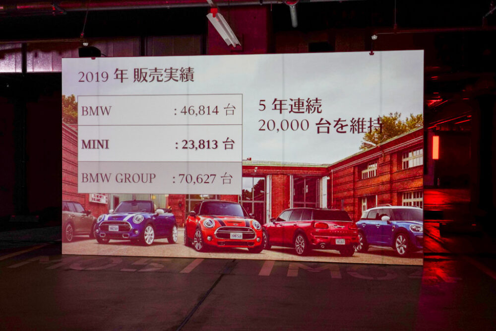 MINIの2019年販売実績のスライド。MINIは23,813台、5年連続20,000台を達成。