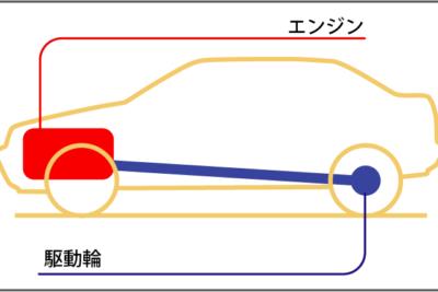 駆動方式まとめ|FF・FR・MR・RR・4WD(AWD)の構造の違いとメリット・デメリット比較!