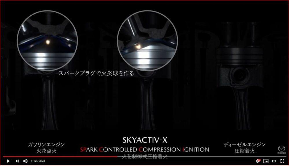 スカイアクティブXエンジンの燃焼方式「SPCCI」
