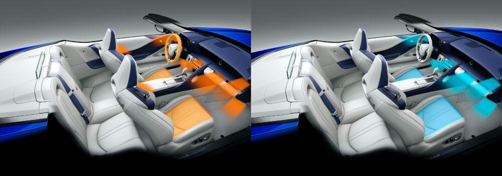 新型レクサスLC コンバーチブル インテリア エアコンのエアフロー
