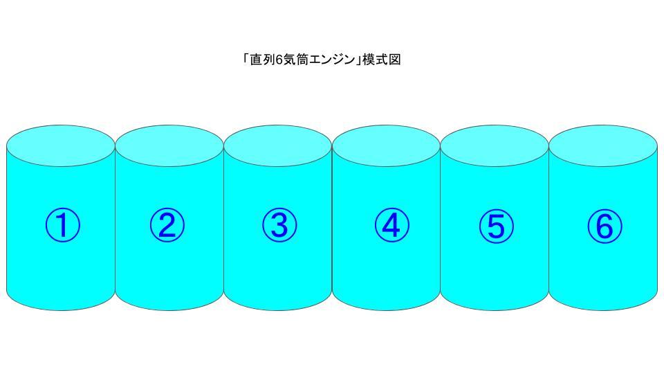 気筒 直列 6