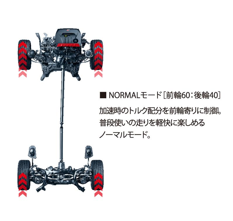 GR-FOUR 走行モード
