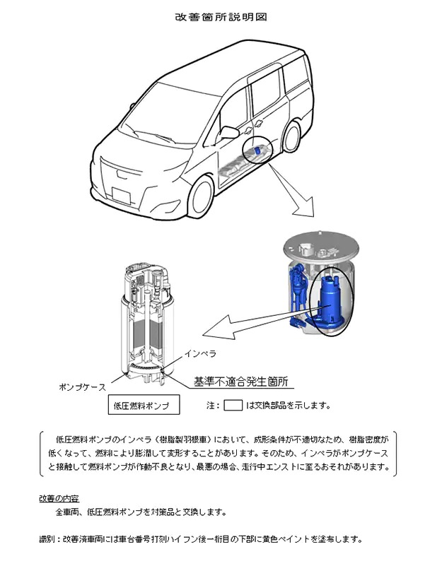 トヨタ公式が発表したリコール内容の解説図