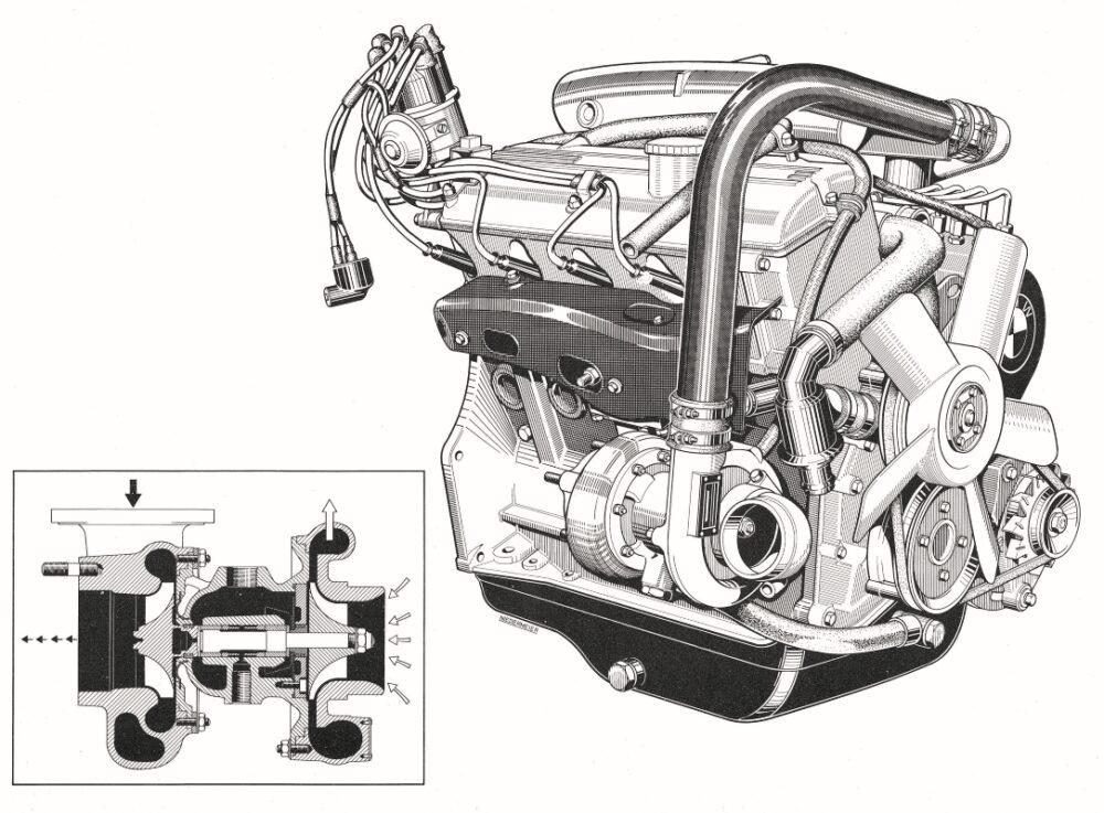 BMW 2002のターボチャージャー搭載エンジンの図
