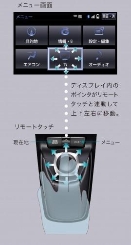 トヨタ SAI メニュー画面&リモートタッチ