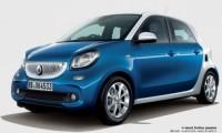 新型スマートフォーフォーの魅力|4人乗りスマートの評価や燃費性能は?