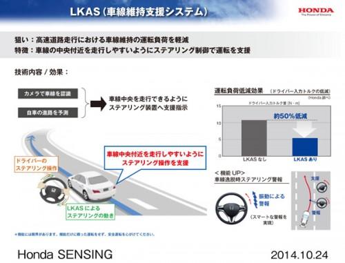 ホンダ SENSING 車線維持支援システム LKAS 2014年