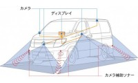 日産の安全装置「アラウンドビューモニター」の実力は?日産車の安全性能・衝突安全性を徹底解説!