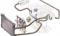 ラジエーターとは?構造から交換方法・費用、キャップの重要性についても