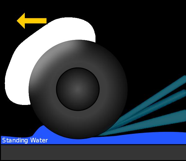 ハイドロプレーニング現象の原理