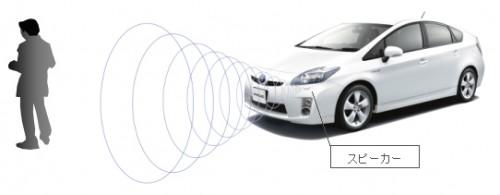 トヨタ プリウス 車両接近通報装置 作動イメージ