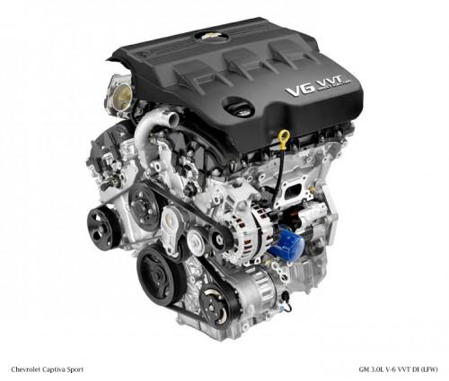 キャデラック SRX クロスオーバー 2代目 エンジン
