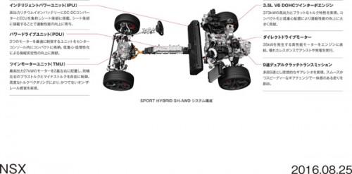 ホンダ NSX SPORT HYBRID 2016年型 SH-AWD
