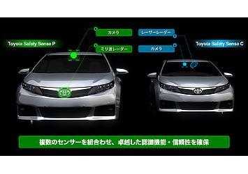 トヨタ 安全装備 Toyota Safety Sense