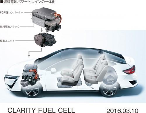 ホンダ クラリティ フューエル セル 2016年 燃料電池一体化