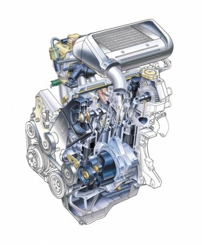 658cc直4DOHC16バルブスーパーチャージャーつきエンジン