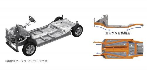 スズキ 新型ワゴンR プラットフォーム