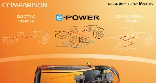 日産・e-POWER