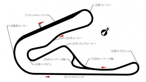 筑波サーキット コース