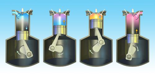 内燃機関 エンジン