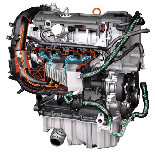 VW・TSIエンジン構造図
