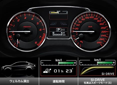 スバル WRX S4 2016年型 メーター