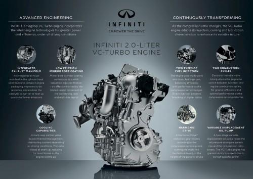 日産 インフィニティ VC-Turboエンジン
