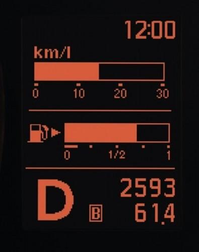 NV200バネット瞬間燃費計