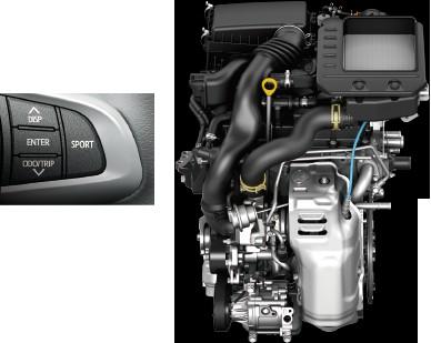 スバル ジャスティ 2016年型 エンジン
