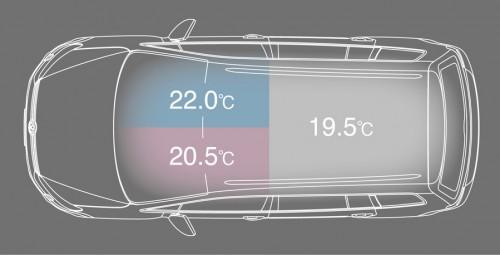 新型VWゴルフトゥーラン・3ゾーンフルオートエアコンディショナー