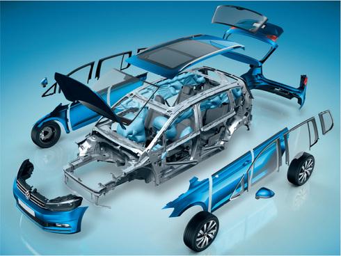 新型VWゴルフトゥーラン・エアバッグシステム イメージ