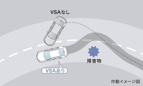 ホンダ ヴェゼル VSA