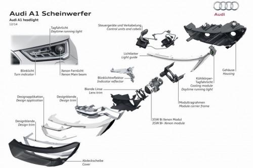 2015年式 マイナーチェンジ アウディA1 ヘッドライト