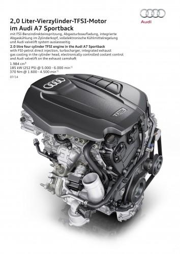 2015アウディA7 2.0TFSIエンジン