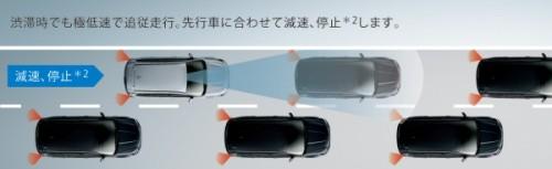 アイサイト 全車速追従機能付クルーズコントロール