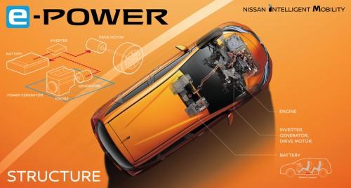 2016 日産 ノート e-Power