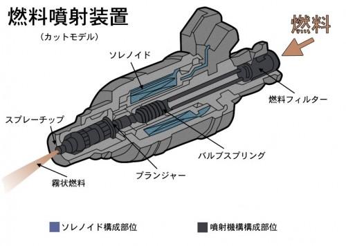 インジェクター 燃料噴射装置