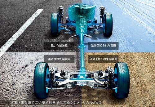 XV 4WDシステム