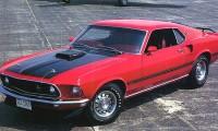 フォード・マスタングのGT500エレノアやコブラなど歴代モデルや新車と中古車価格&燃費も
