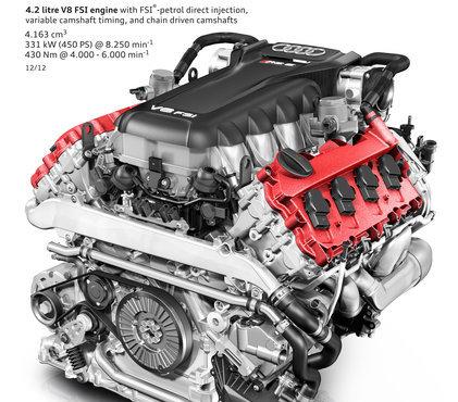 アウディ RS4 カブリオレ
