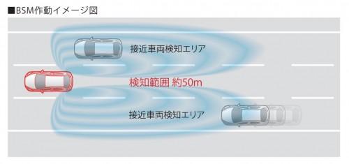 マツダ CX-3 ブラインド・スポット・モニタリング BSM