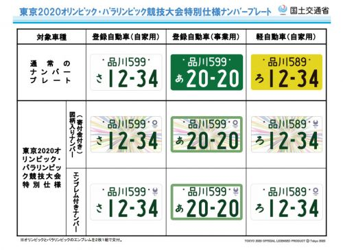 東京五輪特別仕様ナンバープレート_02