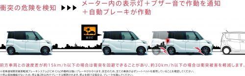 三菱 予防安全装備 e-Assist(イーアシスト) 衝突被害軽減ブレーキシステム FCM