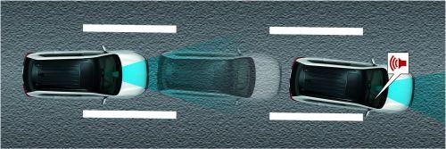 三菱 予防安全装備 e-Assist(イーアシスト) 車線逸脱警報システム LDW