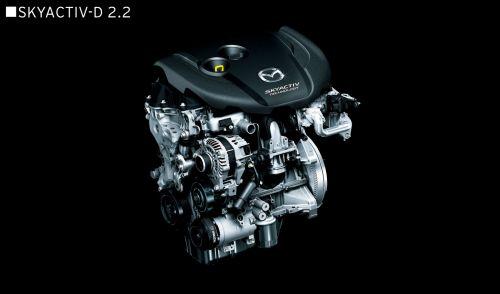 マツダ CX-5 2.2L スカイアクティブディーゼルエンジン